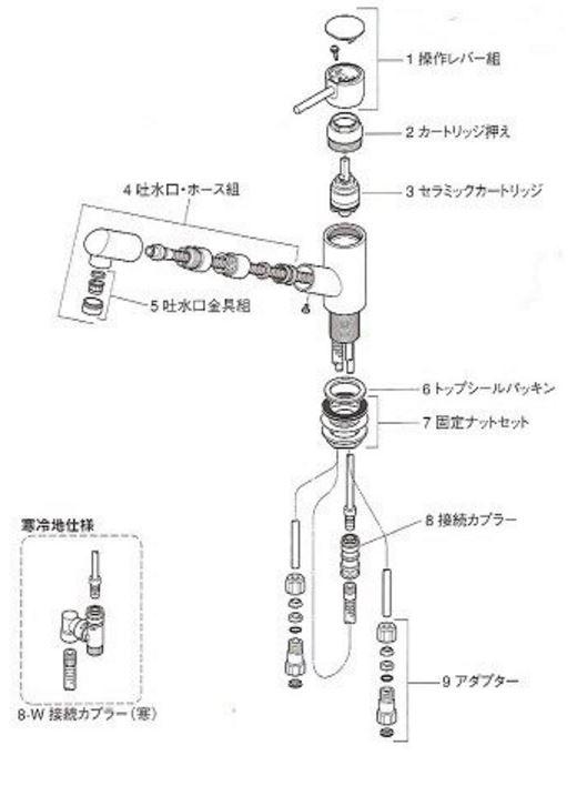 箇所別で見る水栓蛇口のパッキン交換方法:分解行程のおさらい