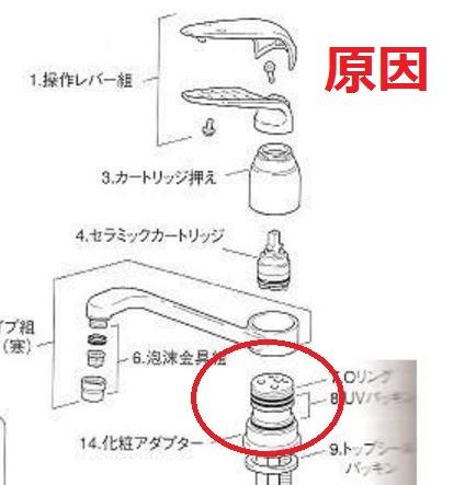 混合水栓のどこから水漏れ?4つの原因と修理方法の特定:パッキンの交換