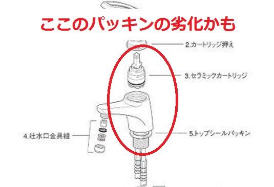 混合水栓のパッキンを交換するタイミング:パッキン劣化?