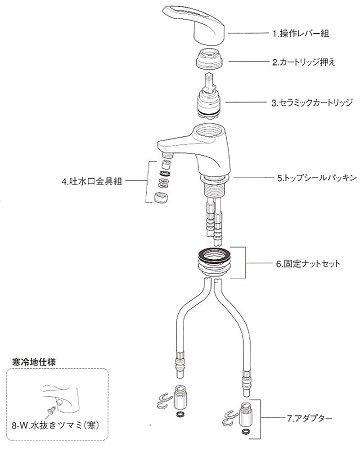 シングル混合栓のパッキン交換手順