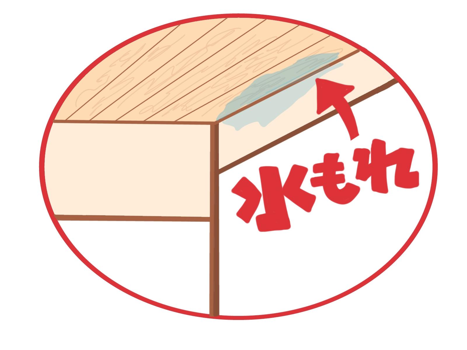 シンク下の水漏れから発生する二次災害:階下の天井から水漏れ