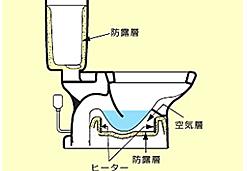 防露タイプのトイレタンクの結露を対策するには