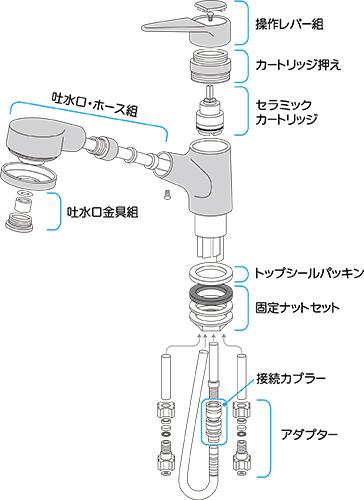 シングルレバー水栓の構造