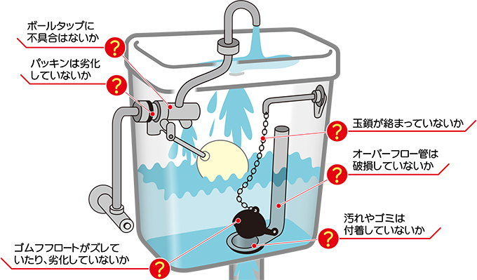 トイレのタンク内の水漏れ原因