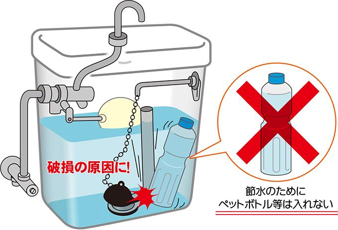 節水がオーバーフロー管を破損させる
