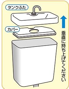 トイレタンクの開け方