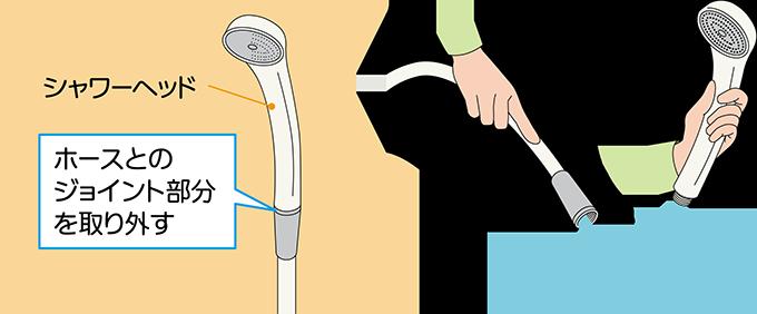シャワーの水漏れ修理2:ヘッドの分解