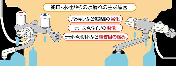 風呂/浴室の蛇口・水栓から水漏れ