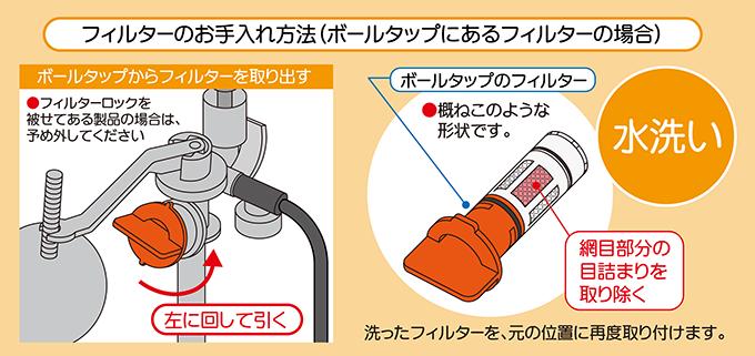 トイレのボールタップのフィルター掃除方法