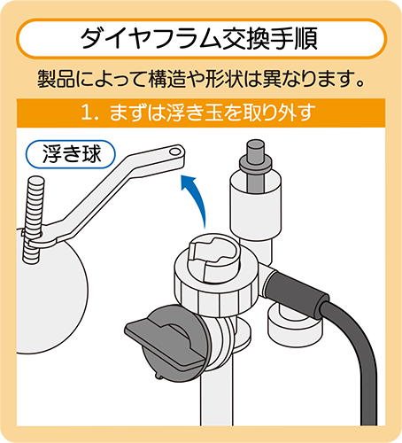 トイレのダイヤフラム交換方法:浮き球をボールタップから取り外す