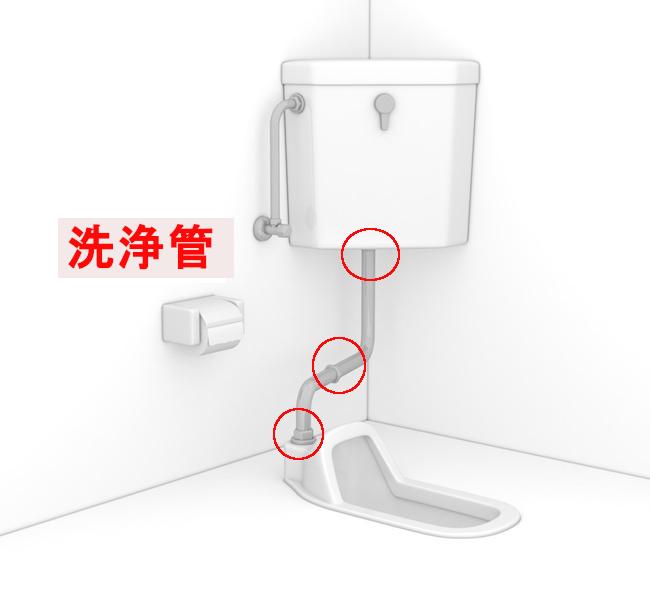 和式トイレの洗浄管